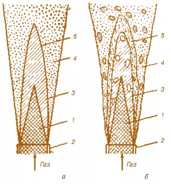 Схема свободного диффузионного