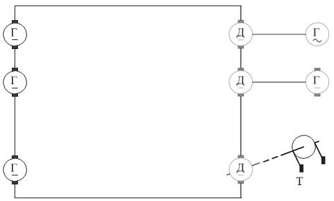 Схема Тюри: Г- – генератор