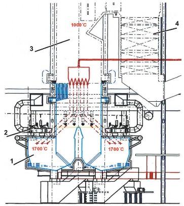 Схема котла с арочной топкой