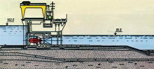 Киевская ГЭС: - поперечный