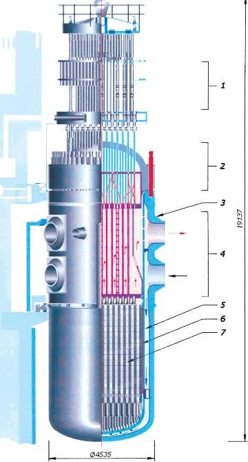 Реактор ВВЭР-1000: 1 – крышка