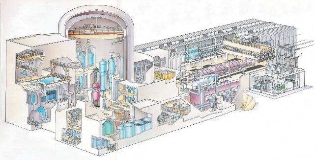 АЭС с водо-водяными реакторами