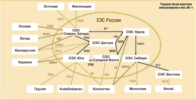 http://energetika.in.ua/images/kniga4-block-crop2/Image_436.png
