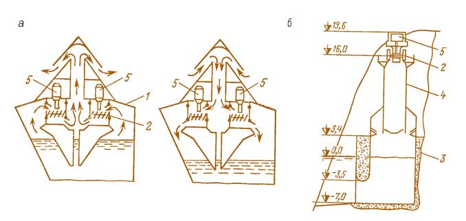 Схема пневматической волновой