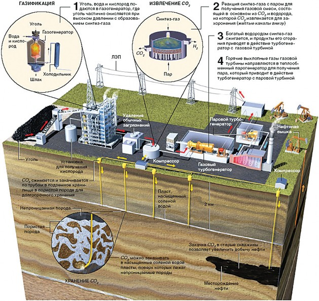 Схема электростанции